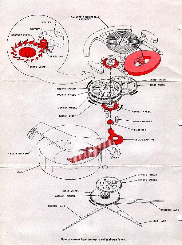 Hamilton Cal. 505 Diagram